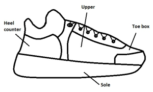 Diagram of shoe
